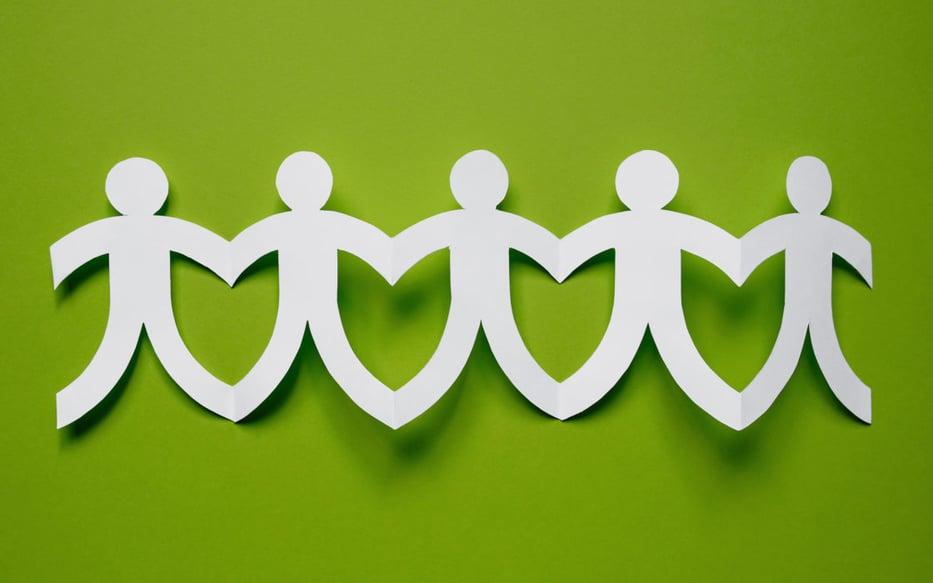 Environmental, Social Awareness, Authentic Brand Values