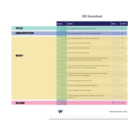 SEO Scoresheet Graphic_blog-1-1