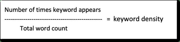 How to find keyphrase density